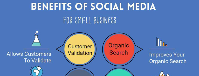 smm mg1 - How SMM Can Benefit Your Business